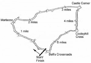 tandragee_circuit
