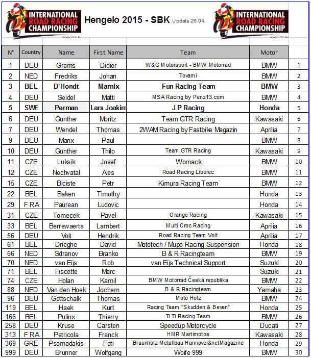 Entry-List-SBK-2