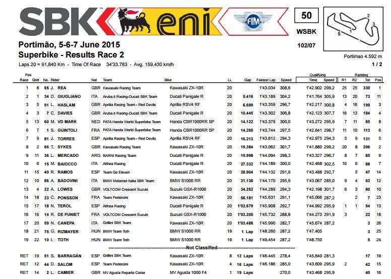 race02