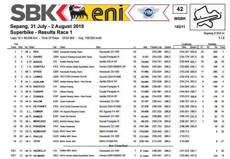 Race1_sep
