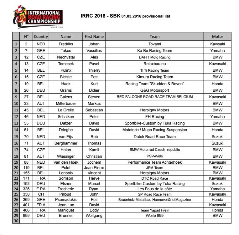 IRRC entry list SBK