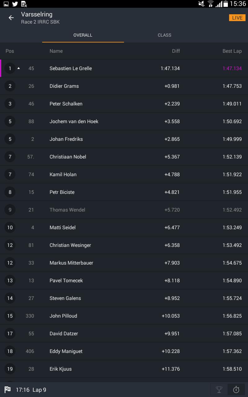 IRRC SBK race 2